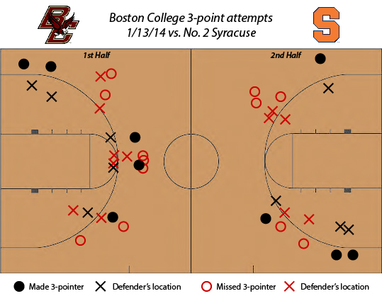 Boston-College_Syracuse_three-pointers_Jan-13