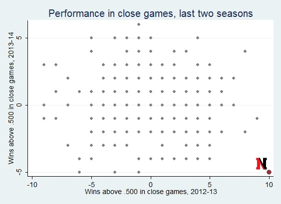 Northeastern_D-I_close_game_performance_Beanpot_Hoops