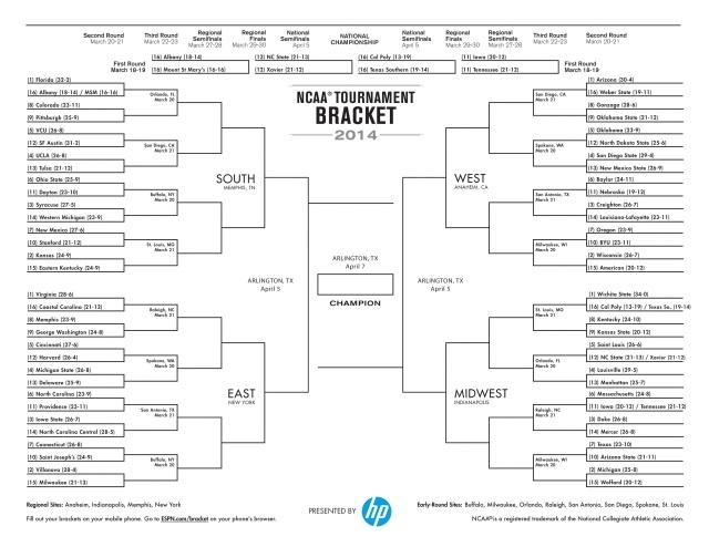 NCAA_tournament_bracket_2013-14