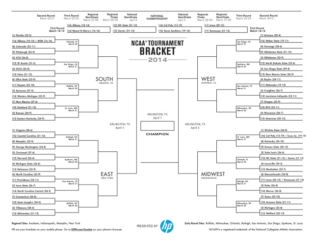 NCAA_tournament_bracket_2013-14