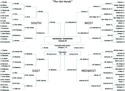 NCAA_bracket_The_Hot_Hands